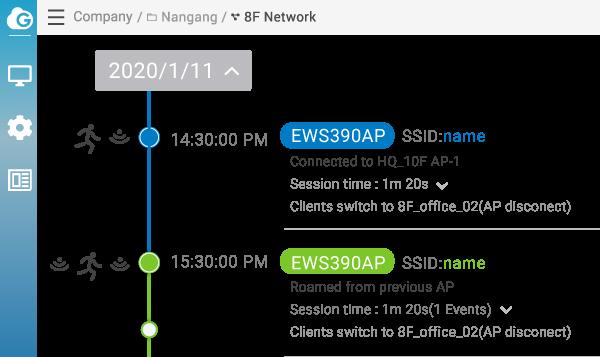 CLINENT TIMELINE